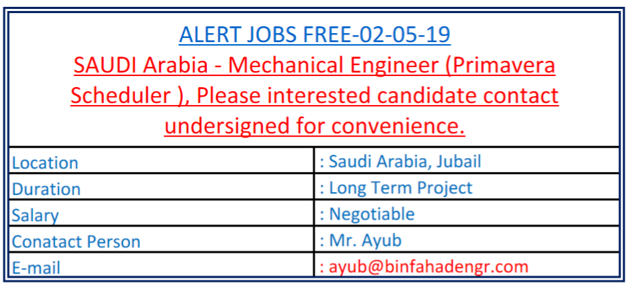 Rigger Level III ( Aramco Certified ) & Mechanical Engineer - Saudi
