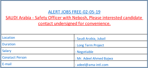 safety officer Archives - Alert Jobs Free