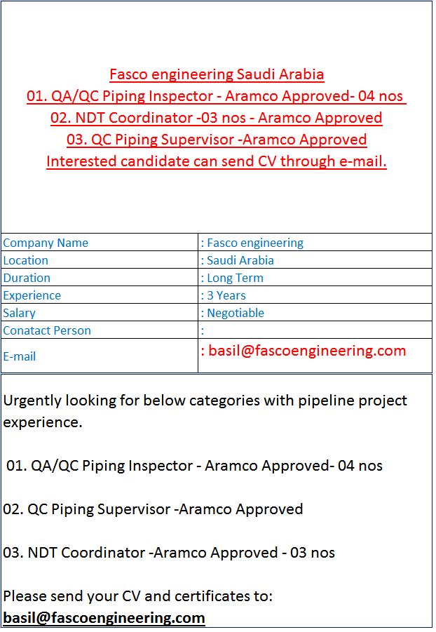 Gulf Walk In – 16-05-19 – QA/QC & NDT Inspectors Job - Alert
