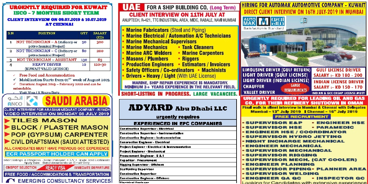 Global Jobs Archives - Page 8 of 13 - Alert Jobs Free